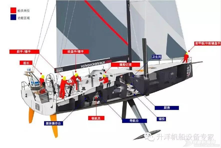 深入沃尔沃赛船VO65脏腑,探索高性能赛船维护之道 34ebd980585aa34462f56c7aa5b60daa.jpg