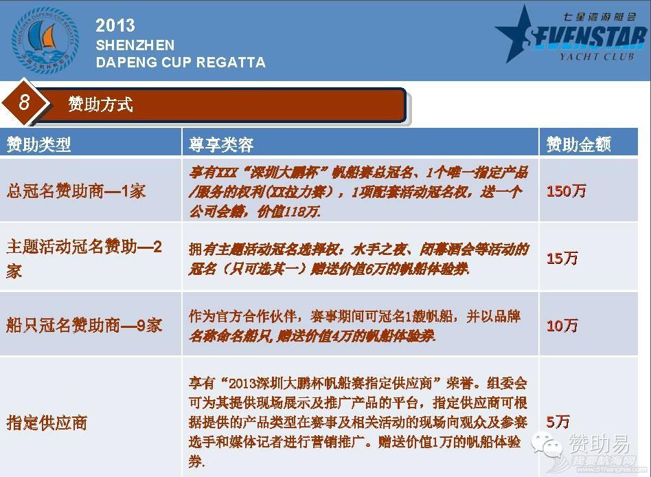 中国企业,沃尔沃,法国巴黎,帆船运动,美洲杯 帆船赛全球最大赞助商竟然是中国企业! 794f7156f058336e7fdfbe8b1118341c.jpg