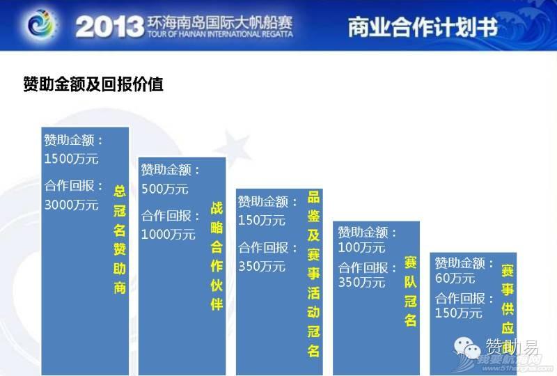 中国企业,沃尔沃,法国巴黎,帆船运动,美洲杯 帆船赛全球最大赞助商竟然是中国企业! 1b23e5e758414b7b507a7f69f96f5d70.jpg