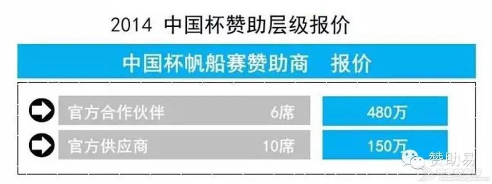 中国企业,沃尔沃,法国巴黎,帆船运动,美洲杯 帆船赛全球最大赞助商竟然是中国企业! b3b00016e5a2cfbc17c665f6aca2292c.jpg
