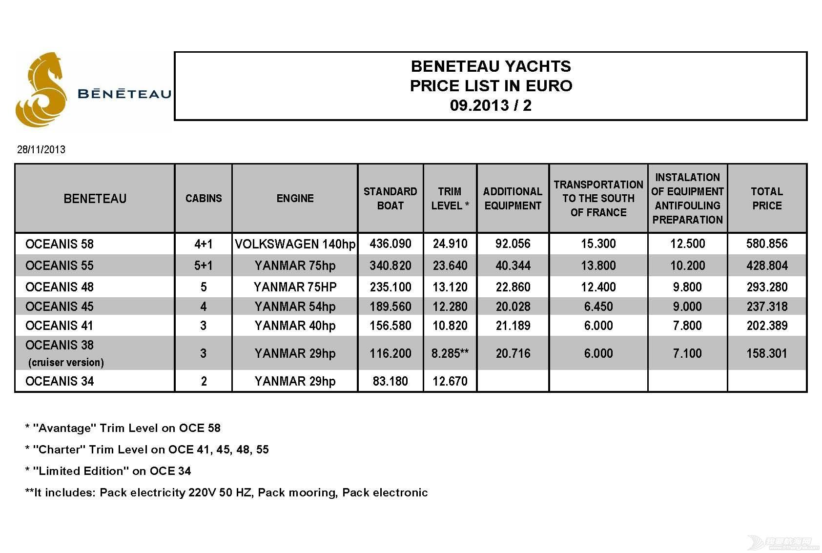 帆船 主流帆船价目设备表——beneteau Oceanis全系列 BeneteauOceanis34_management_页面_1.jpg