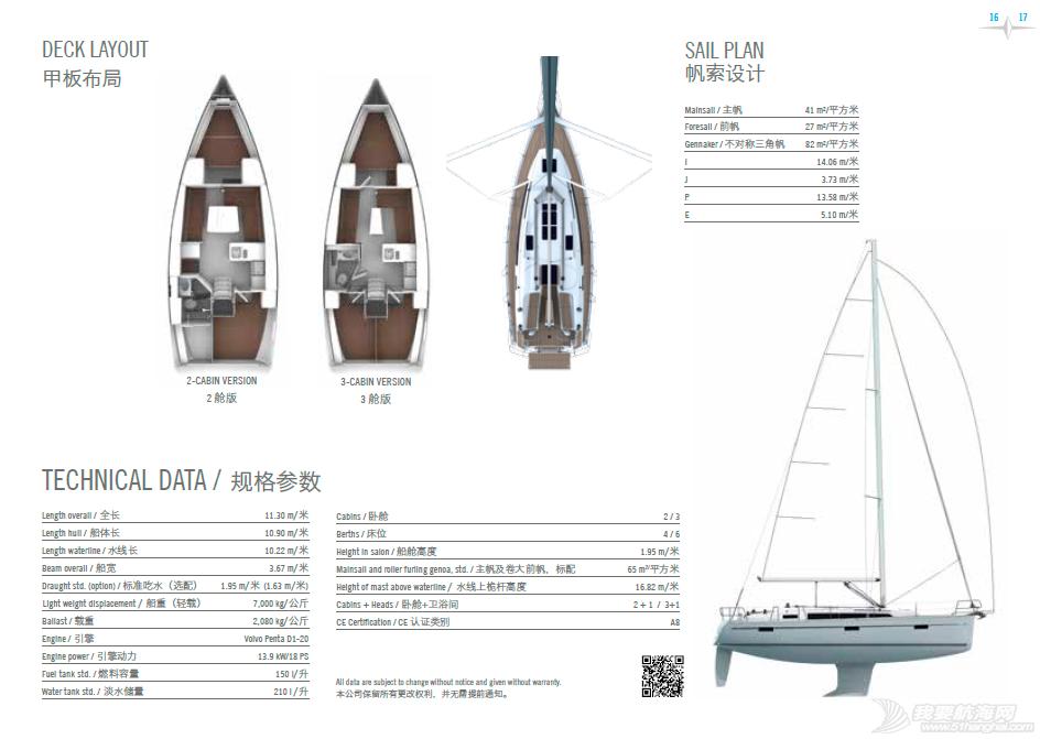 帆船 主流帆船价目设备表——bavaria全系列含简介、视频展示 QQ截图20150818212120.png