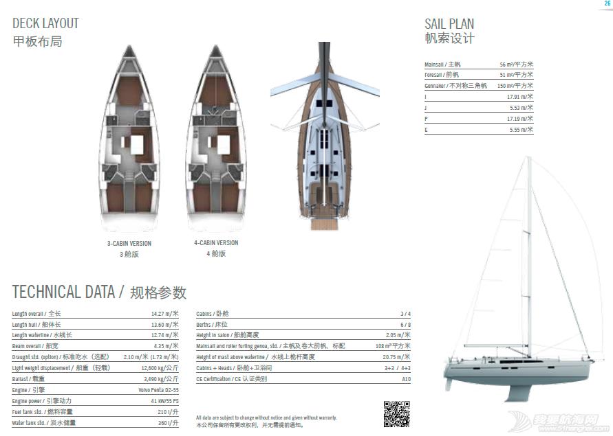 帆船 主流帆船价目设备表——bavaria全系列含简介、视频展示 QQ截图20150818213437.png