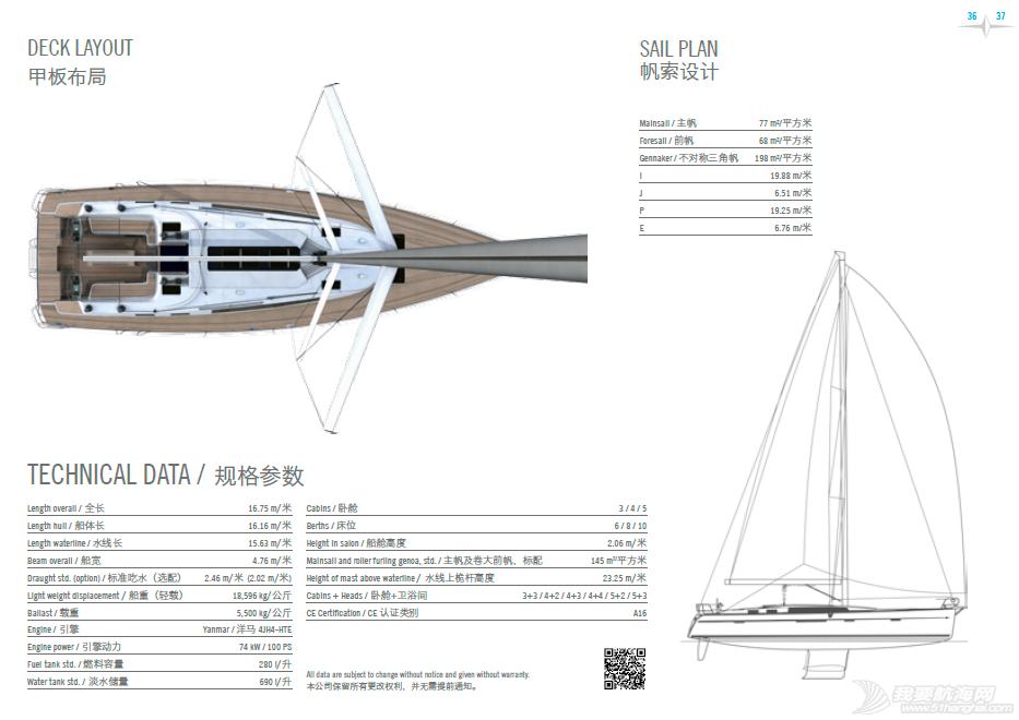 帆船 主流帆船价目设备表——bavaria全系列含简介、视频展示 QQ截图20150818213809.png
