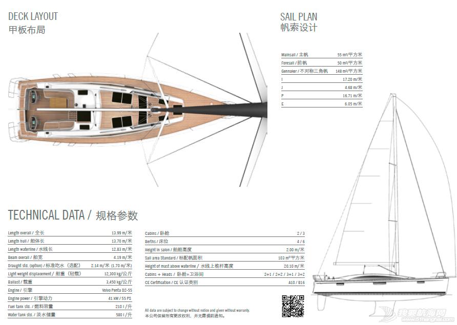 帆船 主流帆船价目设备表——bavaria全系列含简介、视频展示 QQ截图20150818214034.png