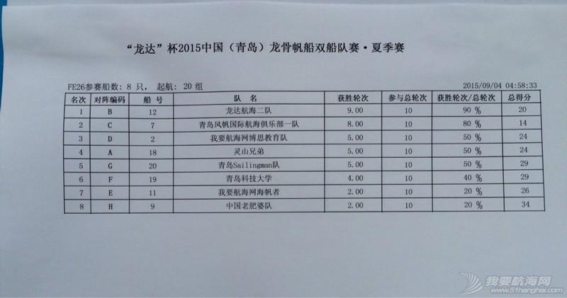 青岛的一个帆赛(夏季2K赛) 212613oaoukvppkpbpblpx.jpg
