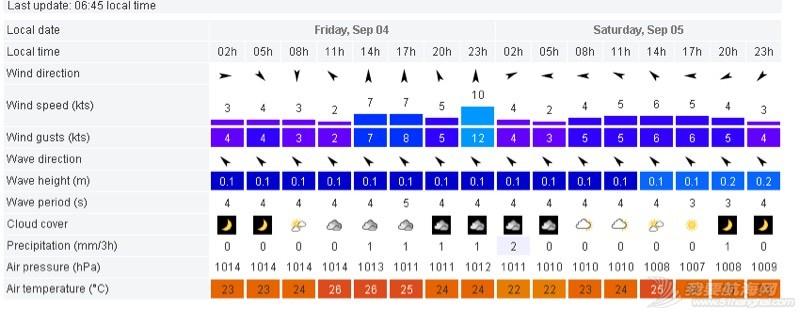 青岛的一个帆赛(夏季2K赛) 212714xncn75tmjpp2clpj.jpg