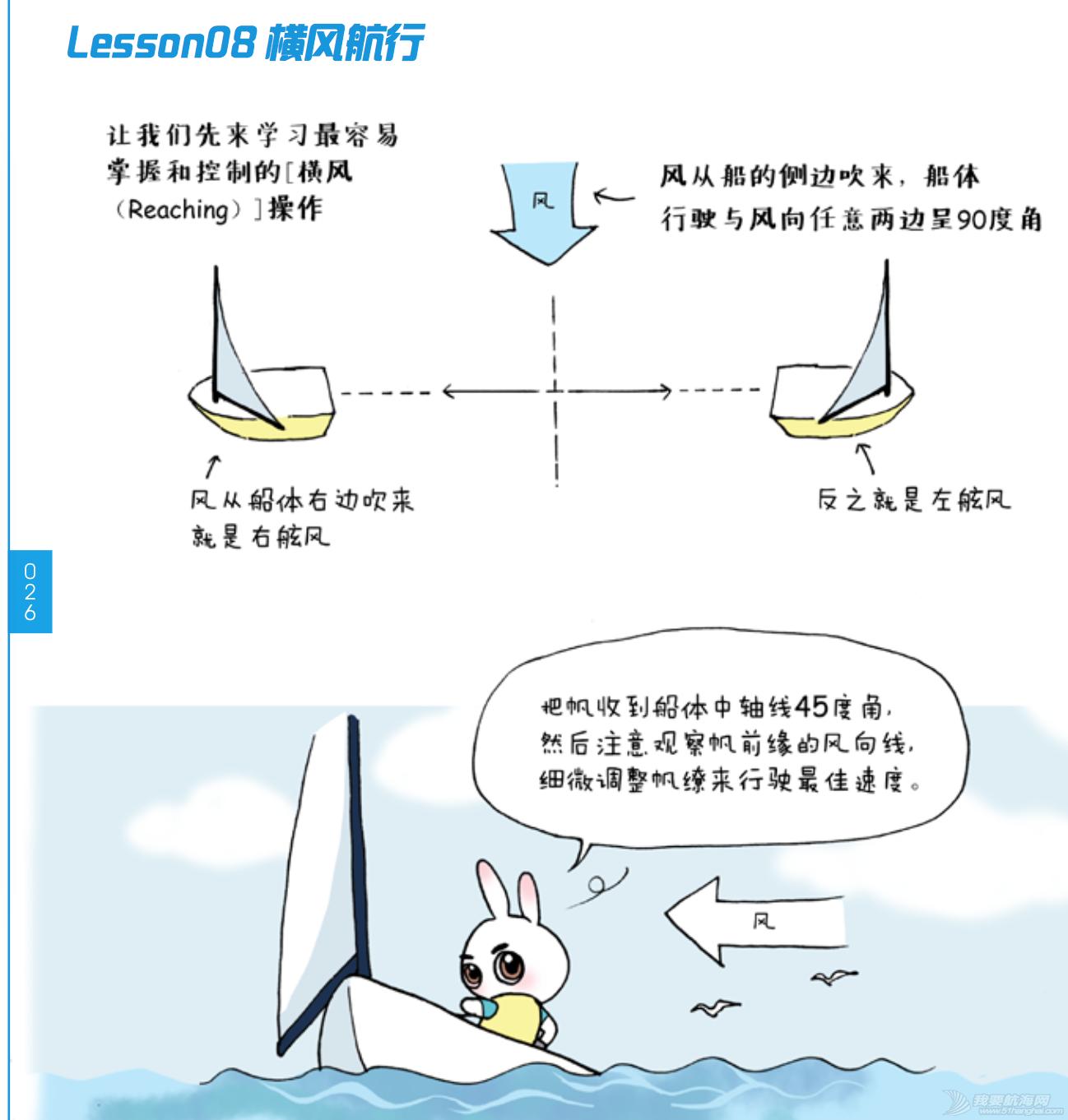 奥运冠军,帆船,连载 《跟奥运冠军学帆船》Lesson 08 横风航行 屏幕快照