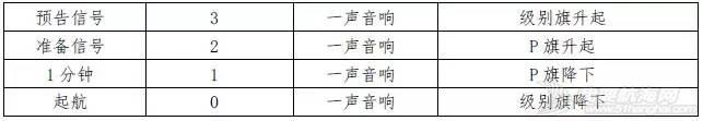 """""""龙达""""杯2015中国(青岛) """"双船队赛""""(KTR)·夏季赛 航行细则 2f9ad82291ca77d4b3a4d1f58d21f05e.jpg"""