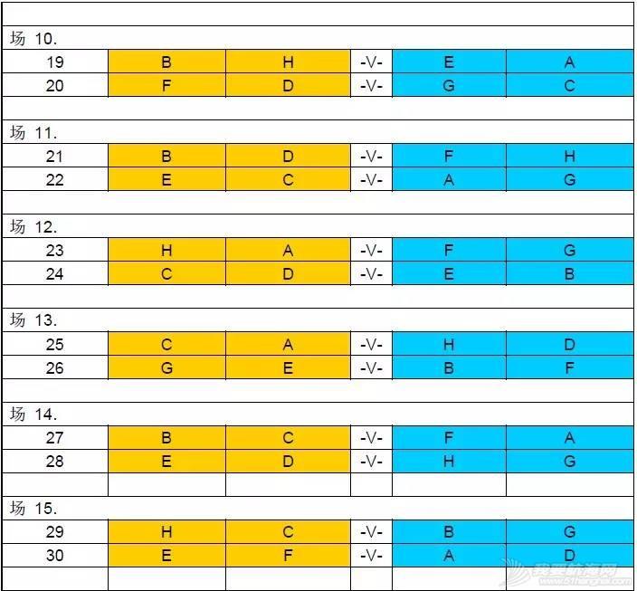 """""""龙达""""杯2015中国(青岛) """"双船队赛""""(KTR)·夏季赛 航行细则 1e930117064663715fc167d203f2a3e2.jpg"""