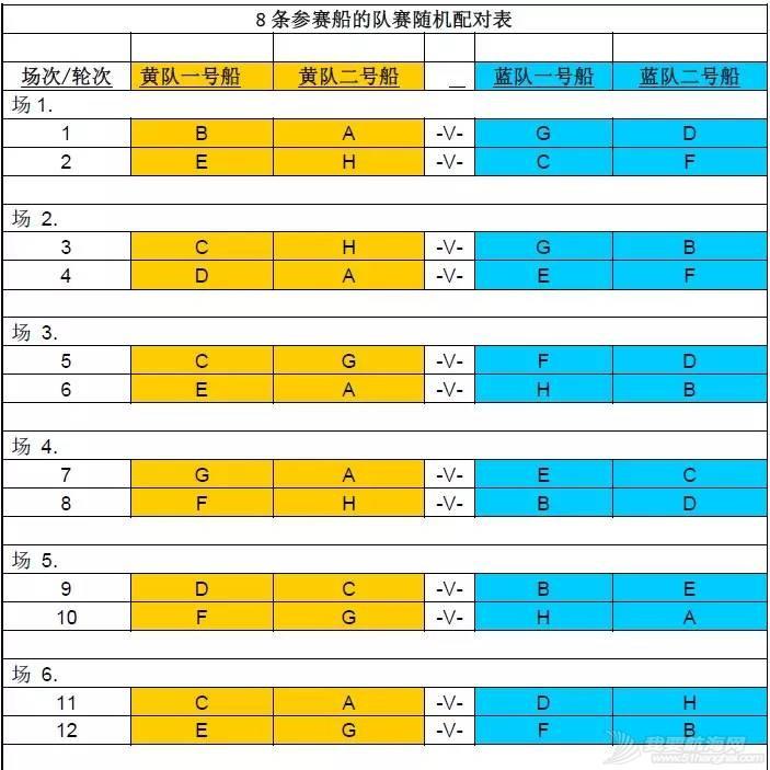 """""""龙达""""杯2015中国(青岛) """"双船队赛""""(KTR)·夏季赛 航行细则 3001039e5e69e921a6b39cbb5ca1d266.jpg"""
