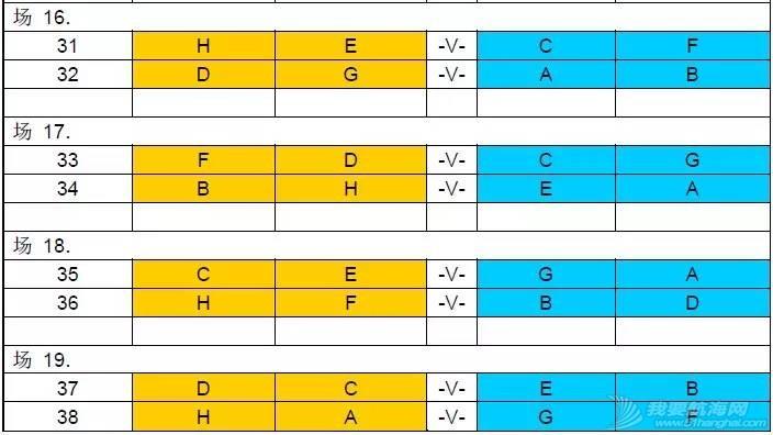 """""""龙达""""杯2015中国(青岛) """"双船队赛""""(KTR)·夏季赛 航行细则 de4194dd25aa7f59614a691607b8a828.jpg"""