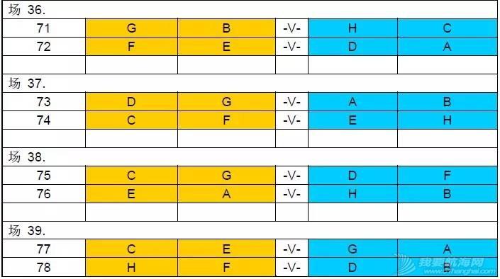 """""""龙达""""杯2015中国(青岛) """"双船队赛""""(KTR)·夏季赛 航行细则 9e231d3b000d073f282e77708cfabc62.jpg"""