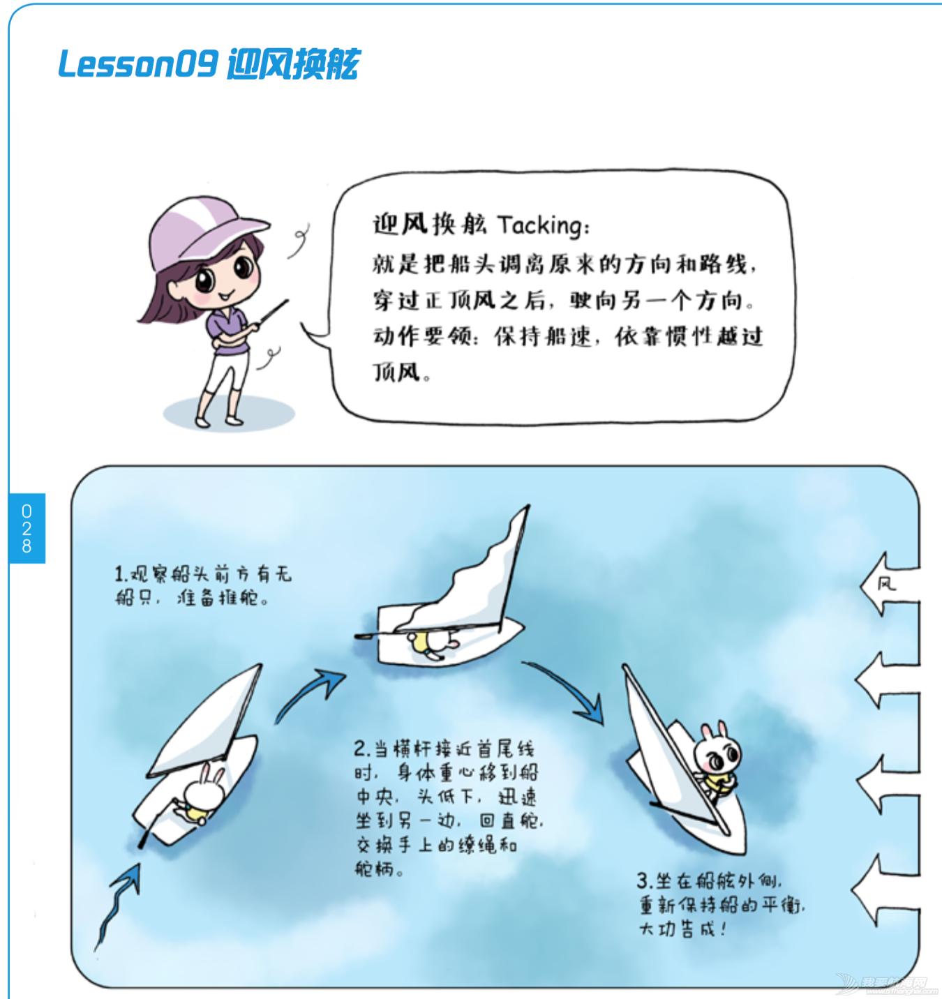 奥运冠军,帆船,连载 《跟奥运冠军学帆船》Lesson 09 迎风换舷 屏幕快照