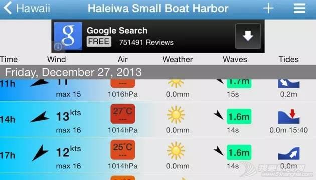 天气预报,基础知识,初学者,共同点,救生衣 帆船老鸟送给新人的10个超实用建议 d2e62b3390bfa0739540d4ae5c152acb.jpg