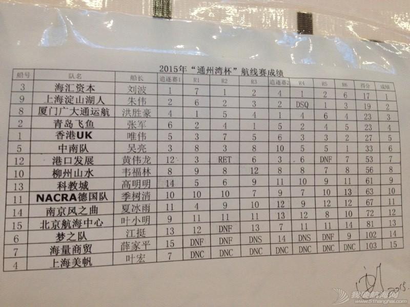 通州湾国际帆赛的记录 104817ihtihyocroyaxatr.jpg