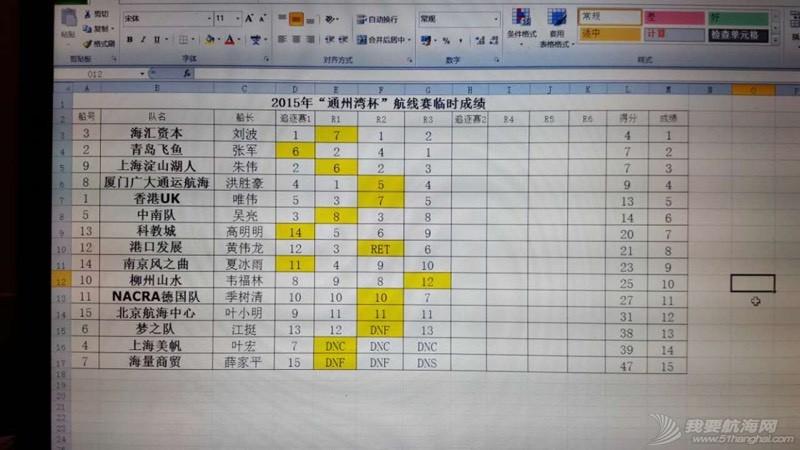 通州湾国际帆赛的记录 110429ztkuoiokl9tts0o7.jpg