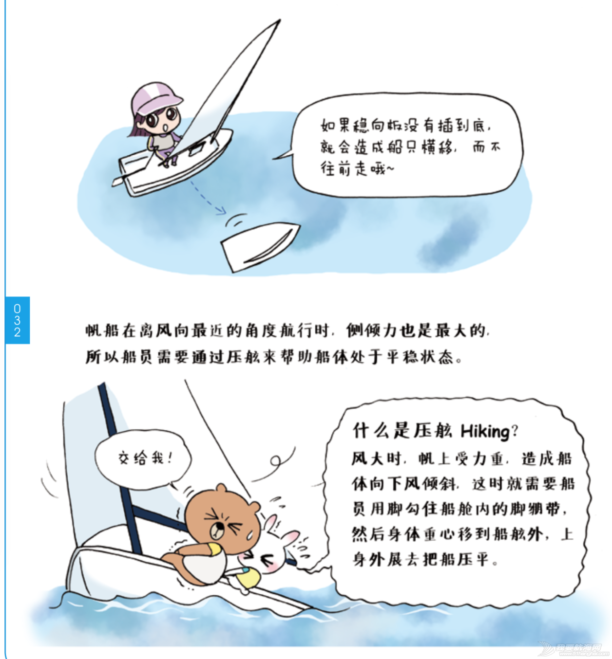 奥运冠军,帆船,连载 《跟奥运冠军学帆船》Lesson 10 迎风航行 屏幕快照