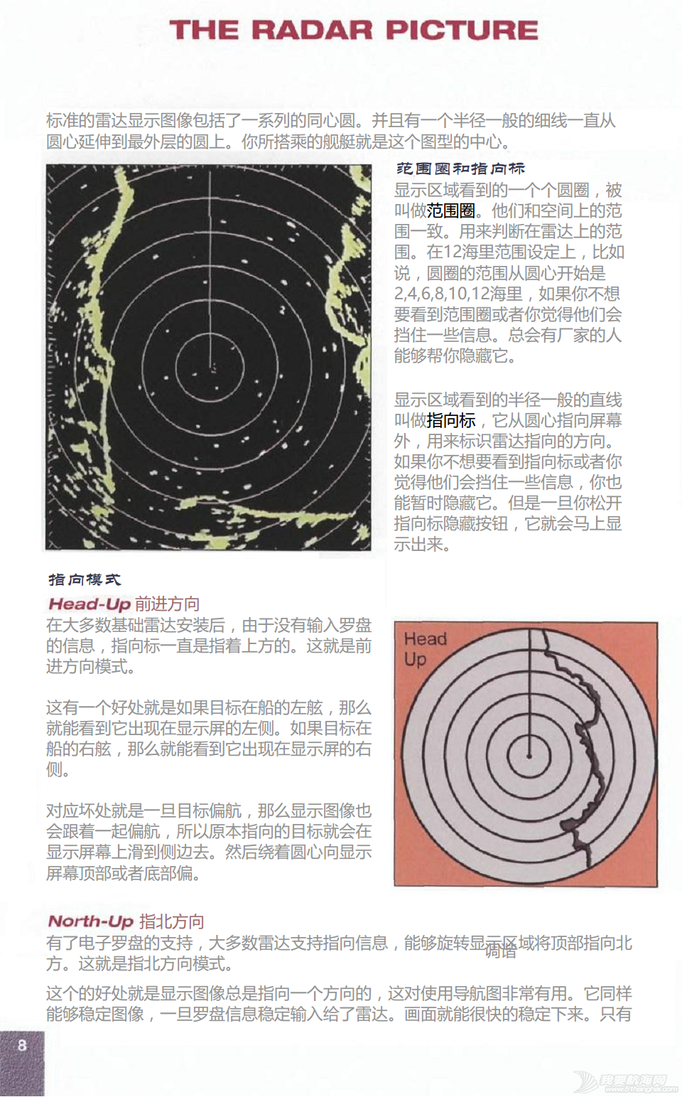 小伙伴,英文版,著作权,中文,帆船 ©RYA《雷达使用简介》An introduction to Radar.完稿 10