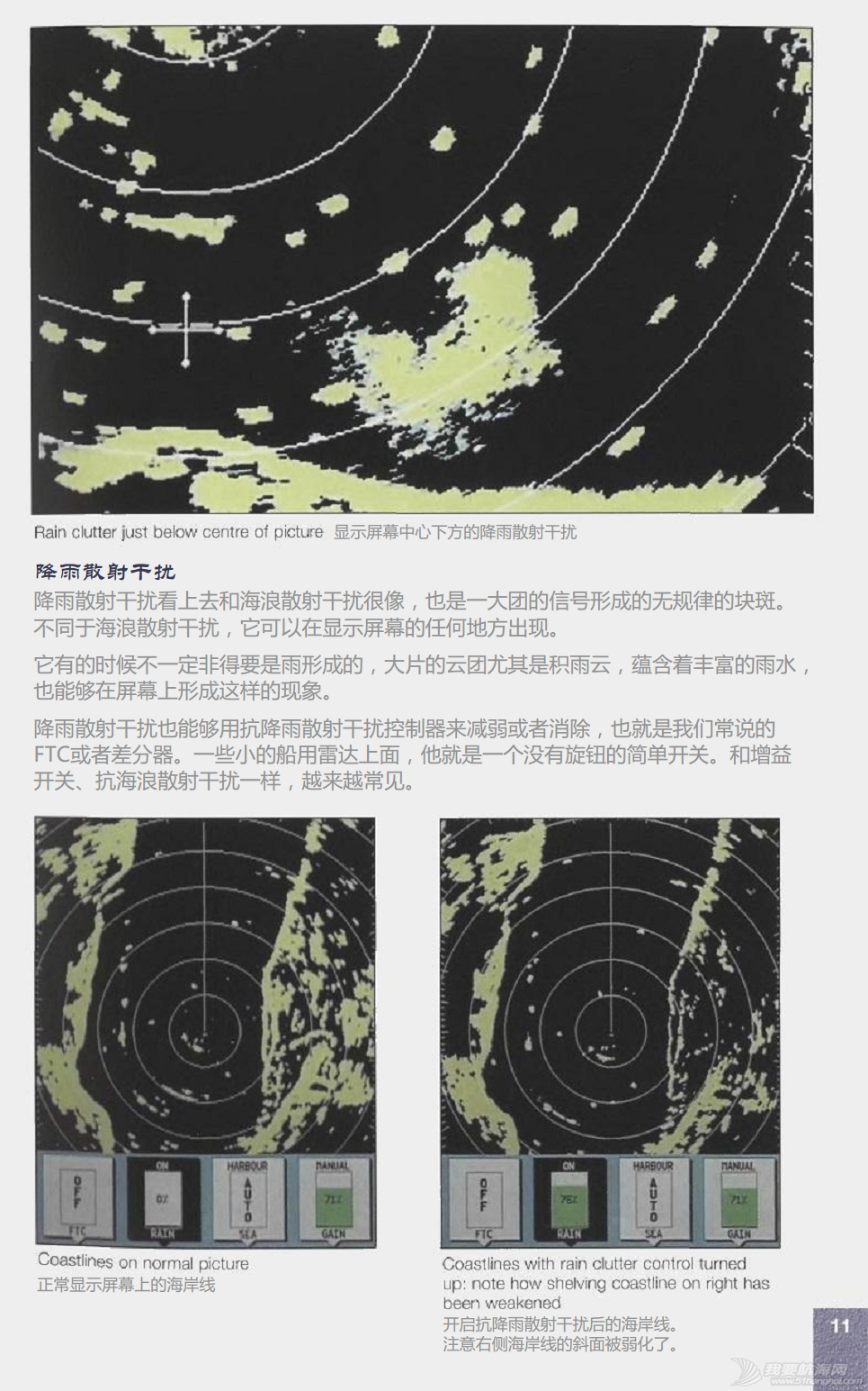 小伙伴,英文版,著作权,中文,帆船 ©RYA《雷达使用简介》An introduction to Radar.完稿 13