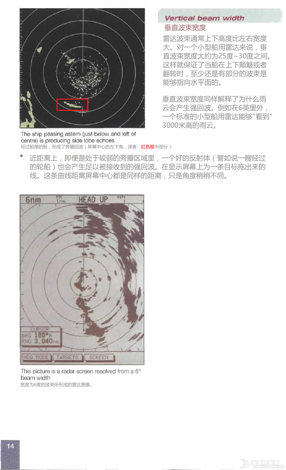 小伙伴,英文版,著作权,中文,帆船 ©RYA《雷达使用简介》An introduction to Radar.完稿 16
