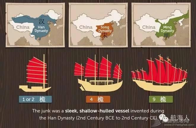 阿拉伯半岛,中国人,新加坡,亚丁湾,好望角 中国人应该知道:中国帆船--祖先的智慧 1fe6356680e3554e07ddce882d69a54b.jpg