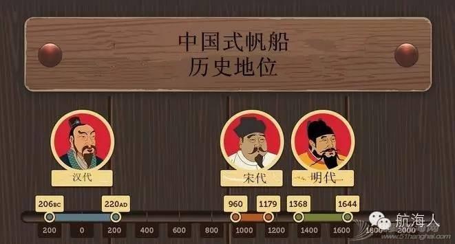 阿拉伯半岛,中国人,新加坡,亚丁湾,好望角 中国人应该知道:中国帆船--祖先的智慧 ad49ec939c5f0bf9c9c420d070c52f59.jpg
