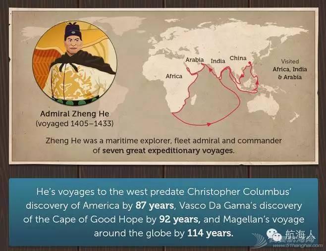 阿拉伯半岛,中国人,新加坡,亚丁湾,好望角 中国人应该知道:中国帆船--祖先的智慧 f28bb2036e1d122562afdfe828b5cffd.jpg