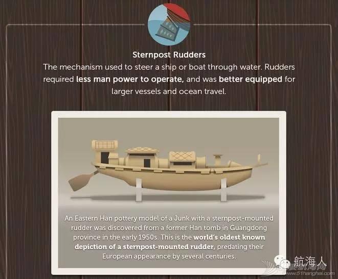 阿拉伯半岛,中国人,新加坡,亚丁湾,好望角 中国人应该知道:中国帆船--祖先的智慧 61de50d121602b215fdffaab196b12ac.jpg