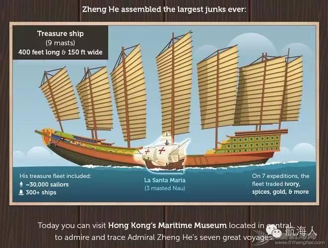 阿拉伯半岛,中国人,新加坡,亚丁湾,好望角 中国人应该知道:中国帆船--祖先的智慧 8b3ed501b37ef74fddcee03c2b9bc5e2.jpg
