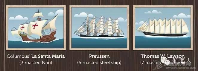 阿拉伯半岛,中国人,新加坡,亚丁湾,好望角 中国人应该知道:中国帆船--祖先的智慧 812bf5e167d92b656647b7d3e041fd7c.jpg