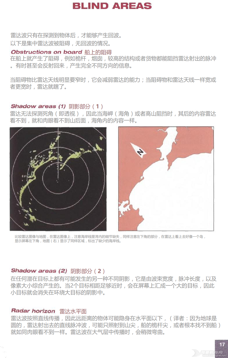 小伙伴,英文版,著作权,中文,帆船 ©RYA《雷达使用简介》An introduction to Radar.完稿 19