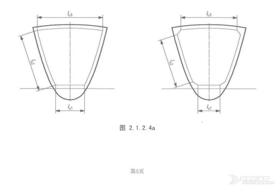 帆船,设计,标准 国内帆艇船检标准普及性解释系列讲座(五)