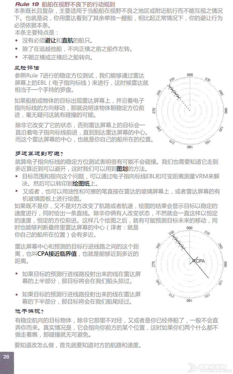 小伙伴,英文版,著作权,中文,帆船 ©RYA《雷达使用简介》An introduction to Radar.完稿 28