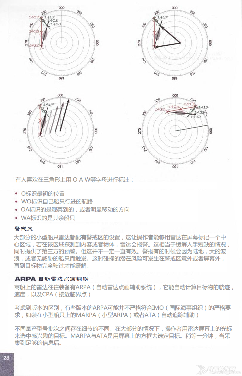 小伙伴,英文版,著作权,中文,帆船 ©RYA《雷达使用简介》An introduction to Radar.完稿 30
