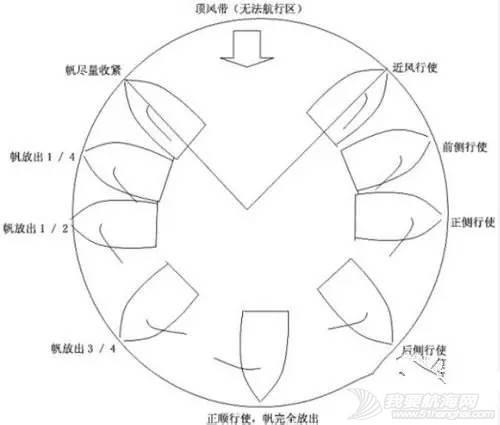 新中国成立,生日快乐,基础知识,爱好者,去哪里 七天零基础帆船进阶 410451da1590a6abafc795f2fe4bd1ce.jpg