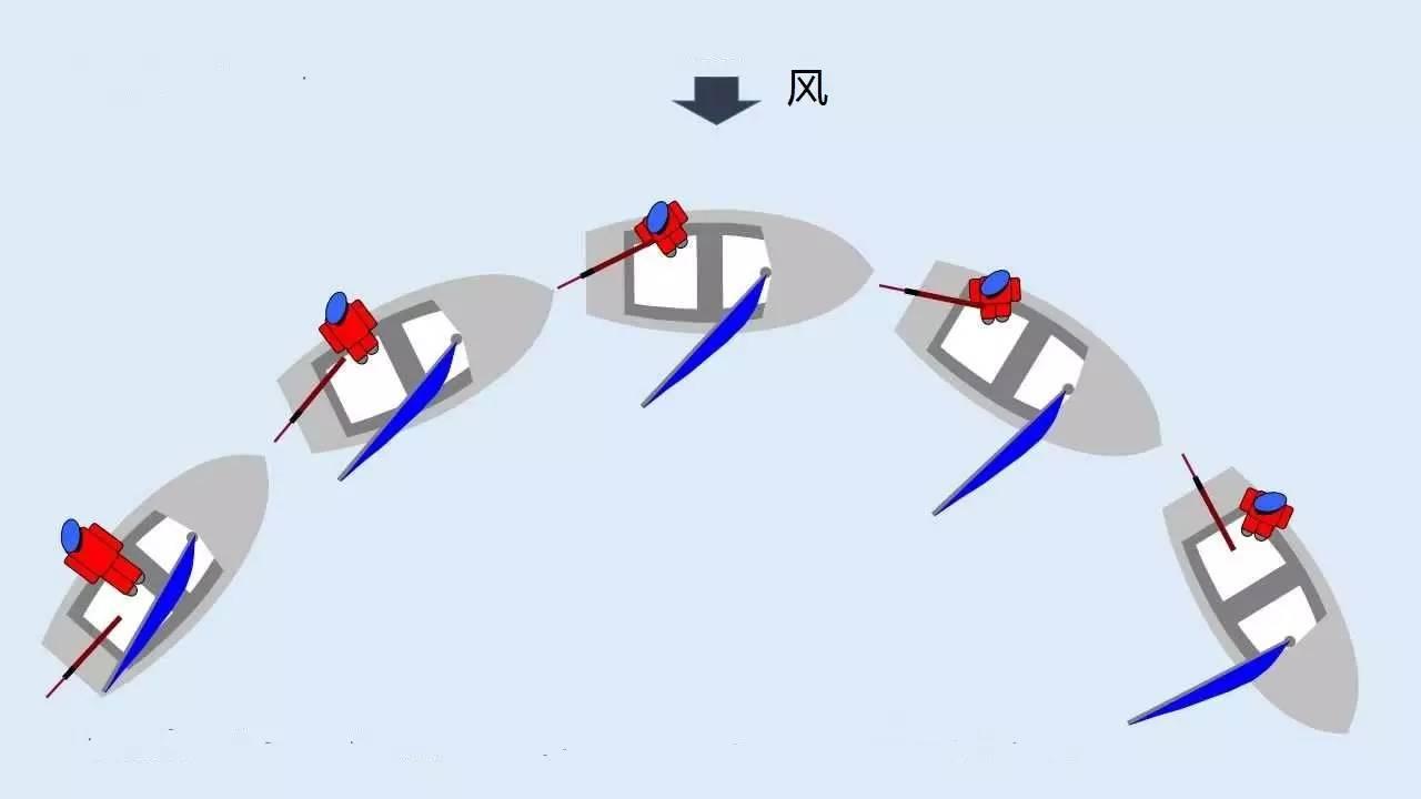 新中国成立,生日快乐,基础知识,爱好者,去哪里 七天零基础帆船进阶 751d3179e205cbac7ee5ac12fb20f62a.jpg