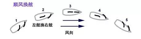 新中国成立,生日快乐,基础知识,爱好者,去哪里 七天零基础帆船进阶 c6d96d8fc489c0bf54b3878c813b1b78.jpg