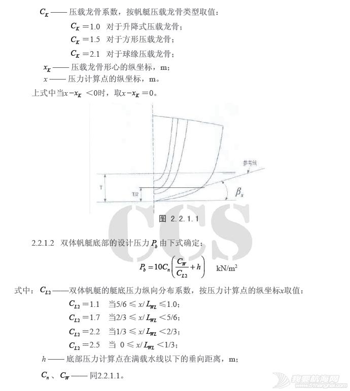 国内帆艇船检标准普及性解释系列讲座(七) 632535615e205d75c1.png
