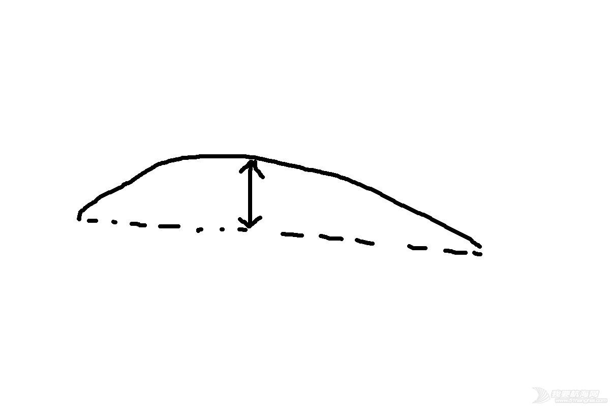 主帆调整 未标题-1.jpg