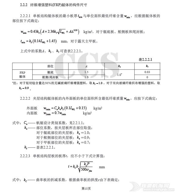 国内帆艇船检标准普及性解释系列讲座(八) 9301756173a3e5745b.png