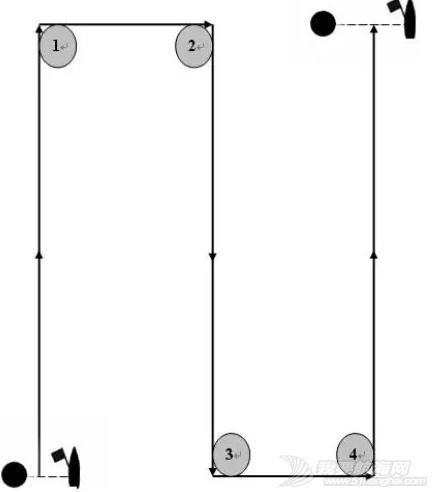 "null,中国,青岛,帆船 2015中国青岛首届龙骨帆船""双船队赛""竞赛规程 5.png"