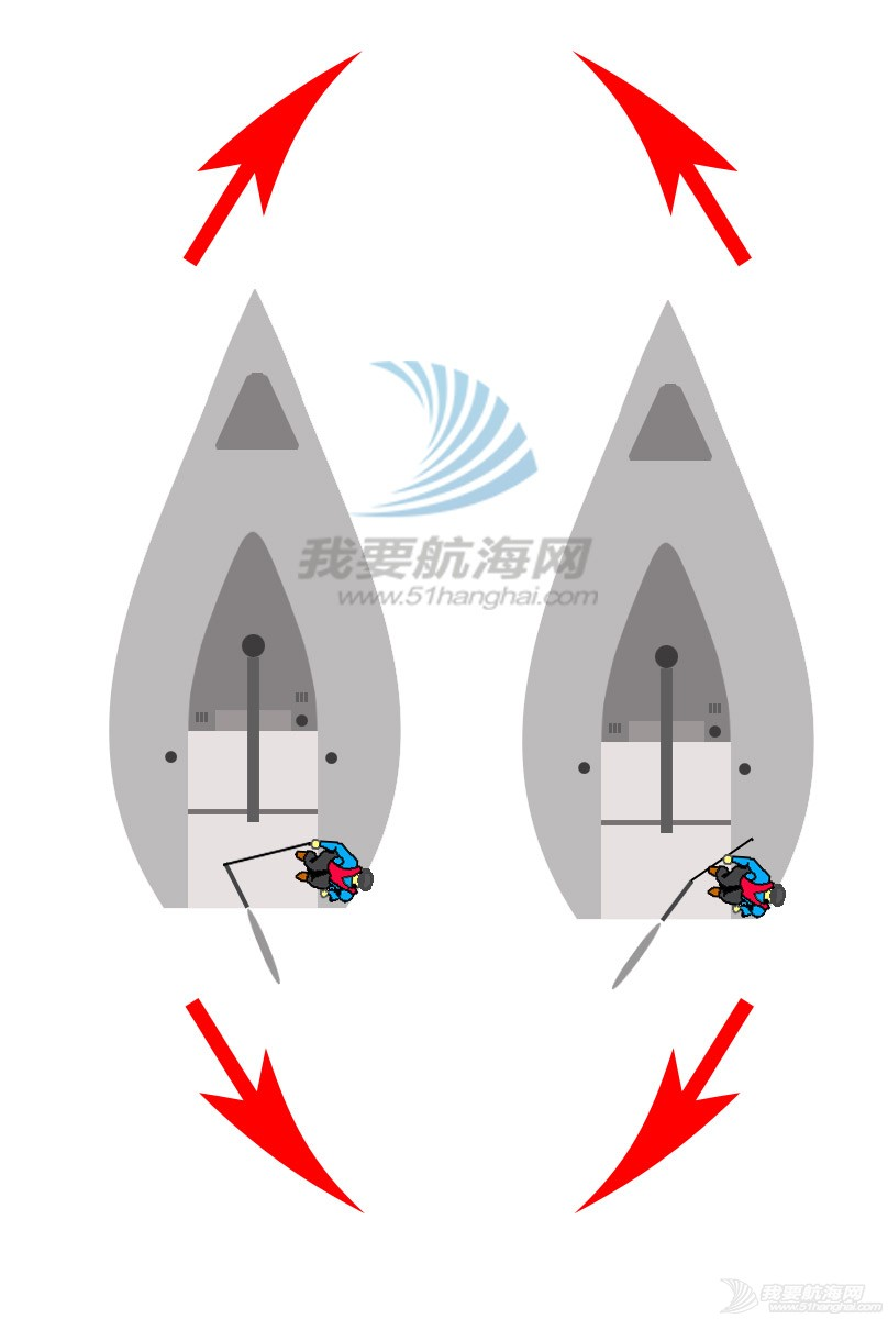 帆船,如何,知识 学前班:手拉舵的帆船如何操舵转向(二阶学员培训前应掌握知识) 1.jpg