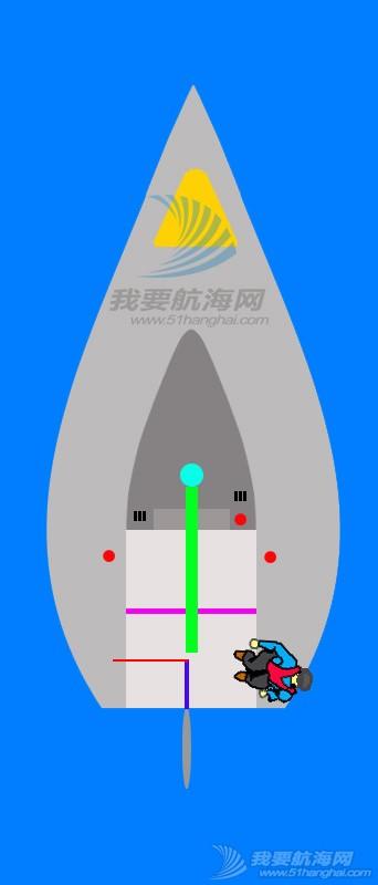 学前班,帆船,知识 学前班:认识帆船各部件名称和用途(一阶学员培训前应掌握知识) 认识帆船各部件