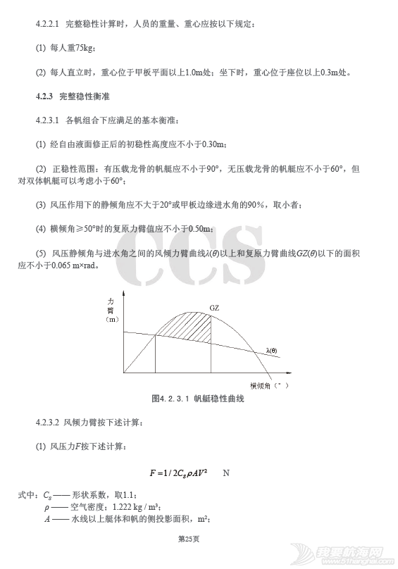 国内帆艇船检标准普及性解释系列讲座(十一) 1967561c6bd33630b.png