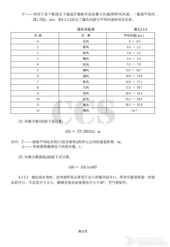 国内帆艇船检标准普及性解释系列讲座(十一) 39069561c6c1aa12c4.png