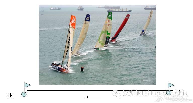 帆船竞赛自由水域航行基本规则你了解吗? 6194bd4996b77ee47a2d1153261b8c01.jpg
