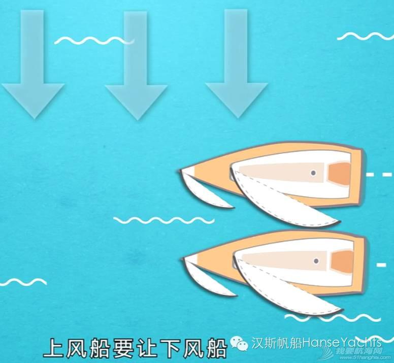 帆船竞赛自由水域航行基本规则你了解吗? 0bd00ff6d94e8919e7d1484f762c39d8.jpg
