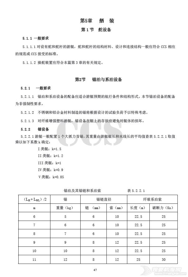 国内帆艇船检标准普及性解释系列讲座(十四) 79603562069edd3241.png