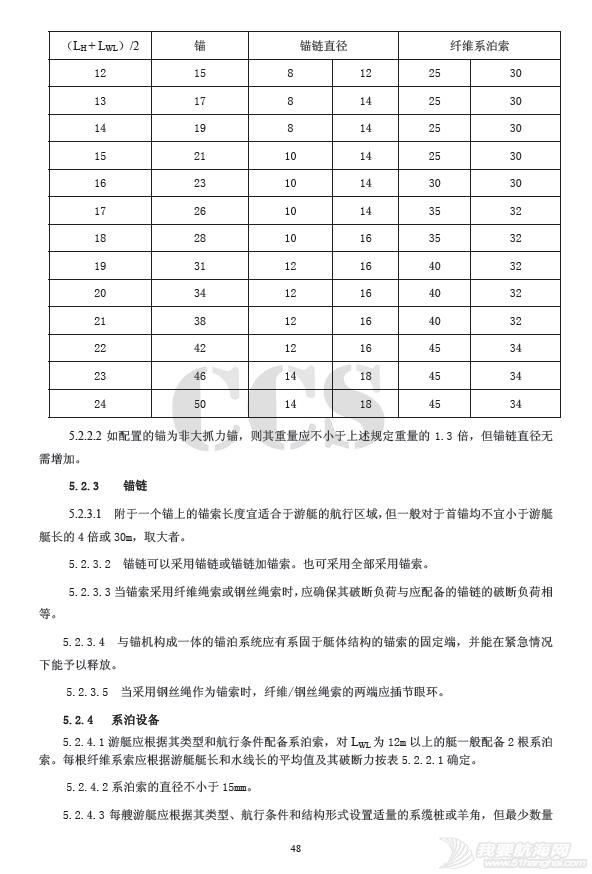 国内帆艇船检标准普及性解释系列讲座(十四) 3867056206a03f3e42.png